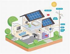 What Parts Are Needed For A Residential Solar Pv System