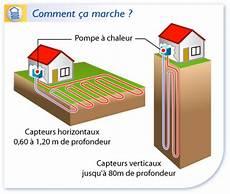 Chauffage Par Pompe à Chaleur Installation Climatisation Gainable F 233 Vrier 2014