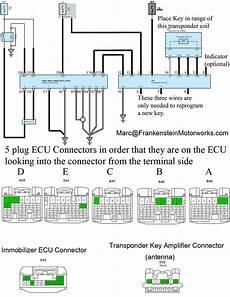 2gr fe immobilizer ecu wiring help mr2 owners club