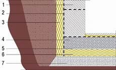 Sauberkeitsschicht Unter Bodenplatte - w 228 rmeverluste erdber 252 hrter bauteile minimieren