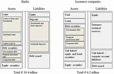 regulating the global insurance industry motivations and