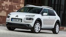 2017 Citroen C4 Cactus Review