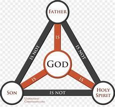 76 Gambar Allah Tritunggal Terbaik Infobaru