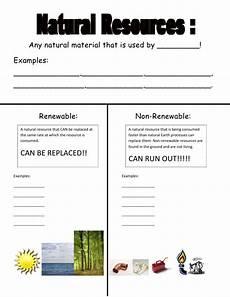 renewable vs non worksheet