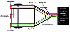 electric trailer brakes wiring diagram australia trailer