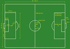 Lapangan Sepak Bola Pengertian Sepak Bola