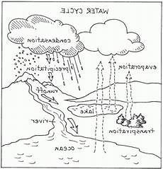 Malvorlagen Cycle Simple Water Cycle Drawing At Getdrawings Free