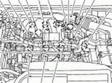 car engine manuals 2000 nissan quest engine control 2008 nissan quest parts location pictures covering entire vehicle s parts components