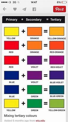 How To Make Tertiary Colours Tertiary Color Color