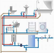 wasserleitung durchmesser einfamilienhaus a guide on draining the plumbing system in your home