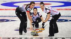2019 ford world womens curling chionship canadauence ao vivo usa v russia cpt world