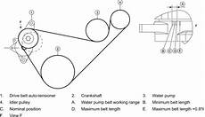 2013 nissan altima 2 5 s serpentine belt diagram repair guides engine mechanical components accessory