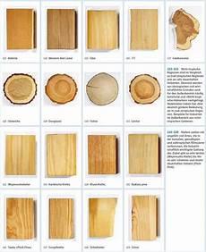 Holzarten Für Außenbereich - verwendung holz im au 223 enbereich medienservice