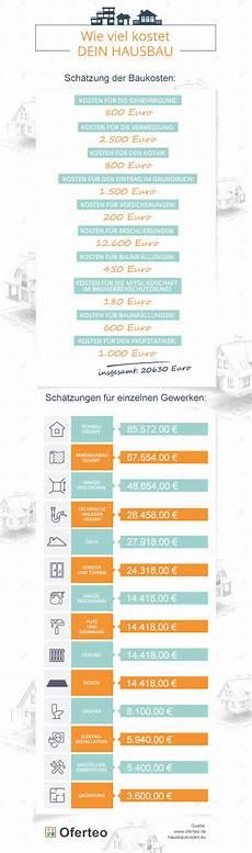 hausbaukosten ohne grundst 252 ck eine kosten 252 bersicht