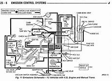 2010 jeep liberty trailer wiring diagram jeep liberty engine hose diagram wiring library