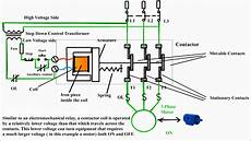 three phase motor control circuit difference between relay and contactor contactors relays