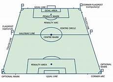 Ukuran Lapangan Sepakbola Standar Nasional Internasional