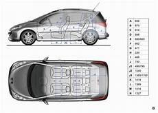 Bild 1 Peugeot 207 Sw Kofferraum Abmessungen Peugeot