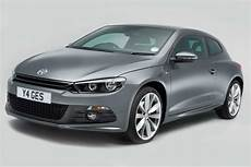 Used Volkswagen Scirocco Buying Guide 2008 2017 Mk3