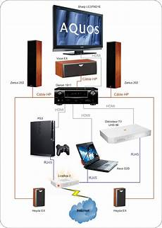 par satellite orange avis 171 orange tv et le nouveau d 233 codeur uhd86 page 2