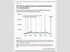 when does 600 unemployment end