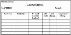 sistem informasi akuntansi dokumen dalam siklus produksi