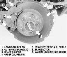 repair anti lock braking 1999 ford f150 head up display repair guides disc brakes disc brakes autozone com