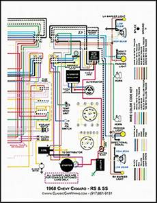 camaro parts 14262 1968 rs ss camaro colored wiring diagram 8 1 2 11 classic industries