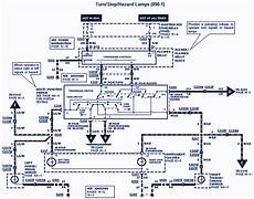 91 ford f150 wiring diagram 1998 ford f 150 wiring diagram circuit schematic learn