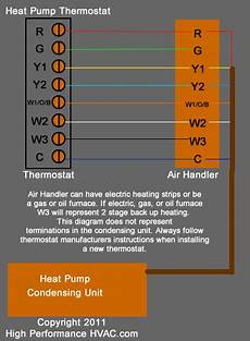 thermostat wiring diagrams wire illustrations for tstat installation