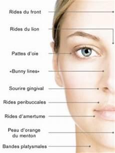 garancia filorga darphin et lierac soins visage