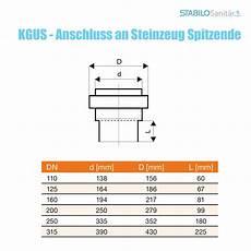 kg anschluss dn 200 steinzeugrohr spitzende kgus abwasserrohr