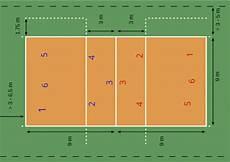 Ukuran Lapangan Bola Voli Beserta Gambar Dan Keterangan