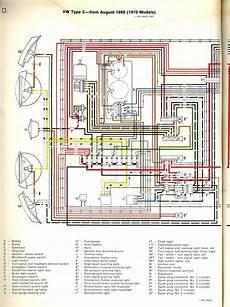 1970 Wiring Diagram Thegoldenbug
