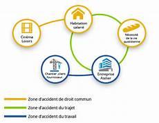 trajet travail qui paye le risque routier d 233 finition asre44asre44
