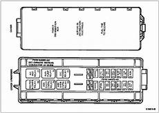 1994 ranger fuse box diagram solved 2000 ranger fuse diagram fixya