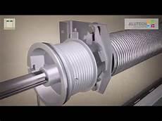 ressort pour porte de garage sectionnelle montage standard des portes industrielles de la s 233 rie