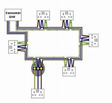 lighting ring circuit wiring diagram 404 not found