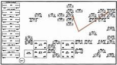 fl70 fuse holder diagram freightliner fuse box diagram fuse box and wiring diagram