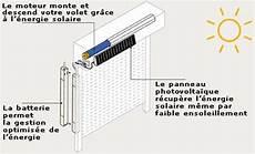 Une Motorisation De Volet Roulant Solaire Chez Somfy