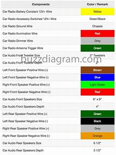Nissan Altima Color Codes Infoupdate Org