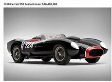 The 26 Most Expensive Cars Ever Sold At An Auction Pics