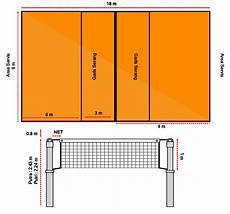 Gambar Dan Ukuran Lapangan Bola Voli Lengkap Gambar