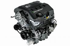 Ford Ecoboost Engine Test Rod Network