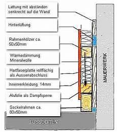Der Wandaufbau Der Sauna In 2020 Diy Sauna Sauna Und