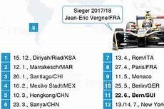 Formel E Rennkalender Alle Rennen Termine Berlin 2018