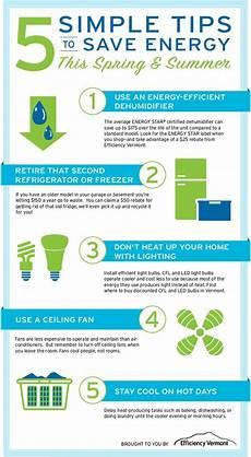 what is a kilowatt hour understanding more in your pocket
