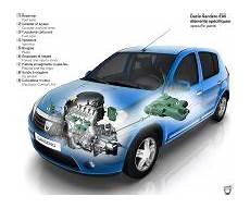 dacia mise sur le gpl les biocarburants et les moteurs