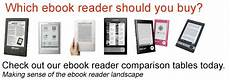 The Guide To The Best Ebook Readers Ebook Readers Review