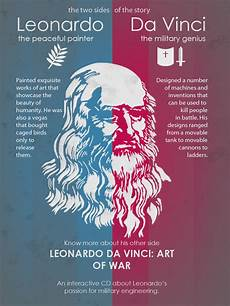 Leonardo Da Vinci Poster 1 By Slitchz On Deviantart
